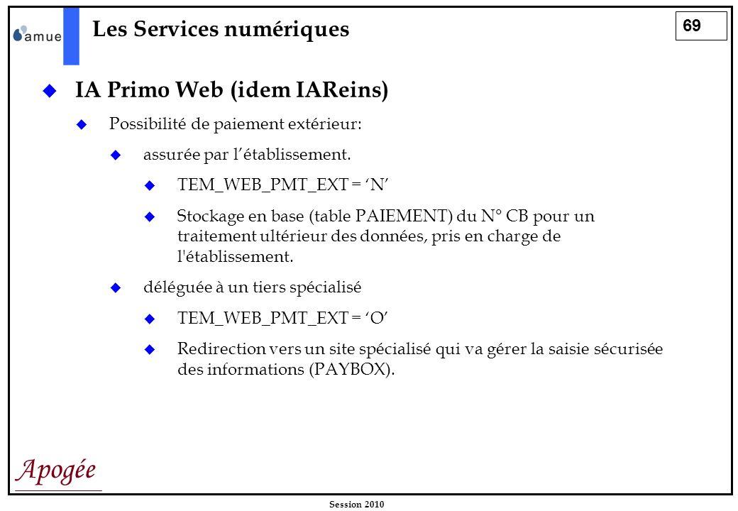 69 Apogée Session 2010 Les Services numériques IA Primo Web (idem IAReins) Possibilité de paiement extérieur: assurée par létablissement. TEM_WEB_PMT_
