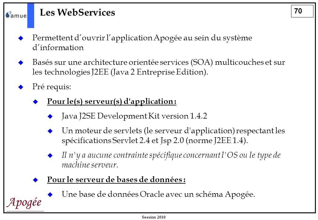 70 Apogée Session 2010 Les WebServices Permettent douvrir lapplication Apogée au sein du système dinformation Basés sur une architecture orientée serv