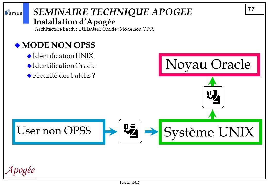 77 Apogée Session 2010 SEMINAIRE TECHNIQUE APOGEE Installation dApogée Architecture Batch : Utilisateur Oracle : Mode non OPS$ MODE NON OPS$ Identific