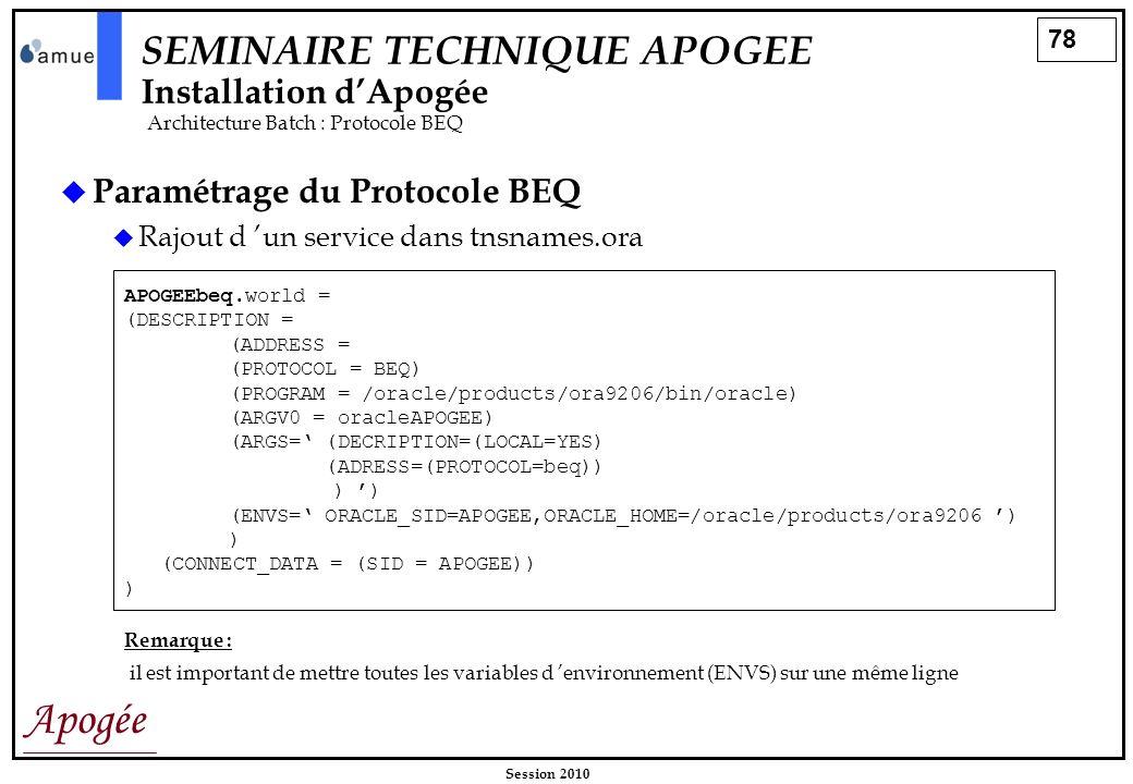 78 Apogée Session 2010 SEMINAIRE TECHNIQUE APOGEE Installation dApogée Architecture Batch : Protocole BEQ Paramétrage du Protocole BEQ Rajout d un ser