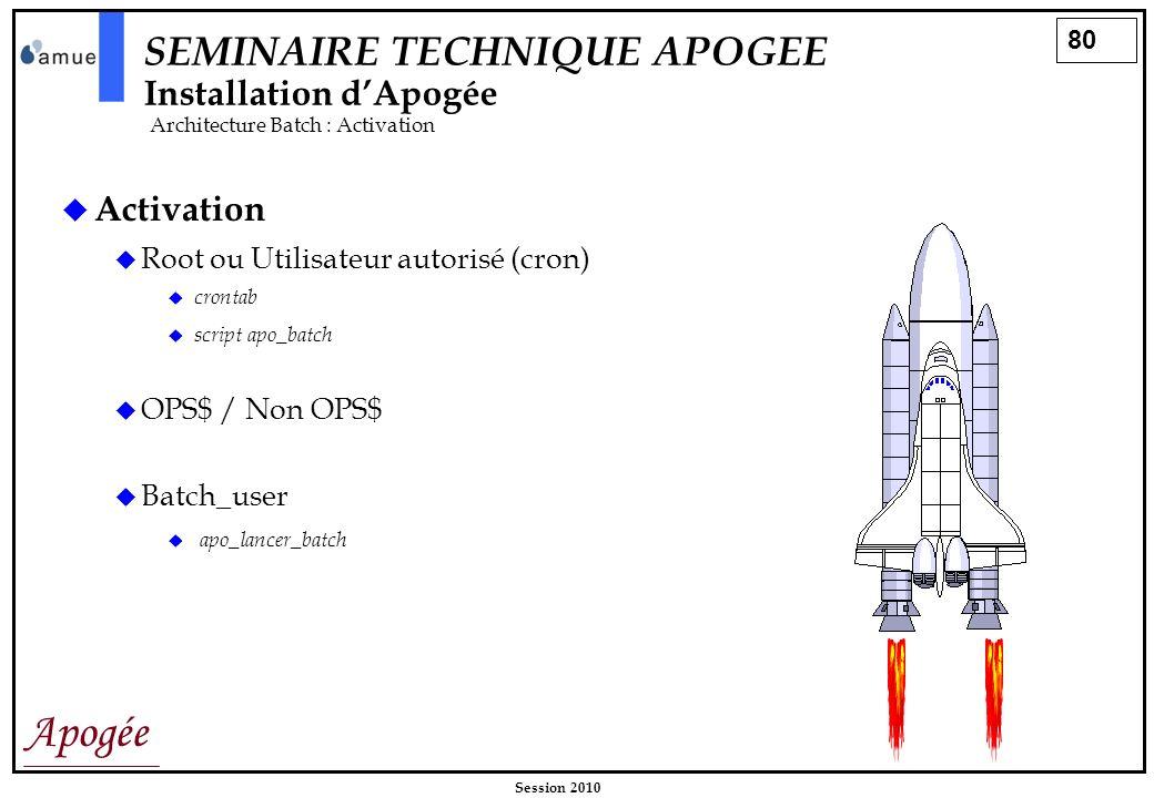 80 Apogée Session 2010 SEMINAIRE TECHNIQUE APOGEE Installation dApogée Architecture Batch : Activation Activation Root ou Utilisateur autorisé (cron)