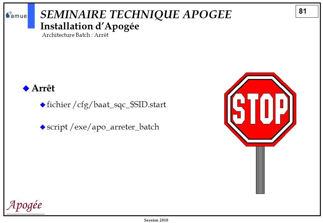 81 Apogée Session 2010 SEMINAIRE TECHNIQUE APOGEE Installation dApogée Architecture Batch : Arrêt Arrêt fichier /cfg/baat_sqc_$SID.start script /exe/a