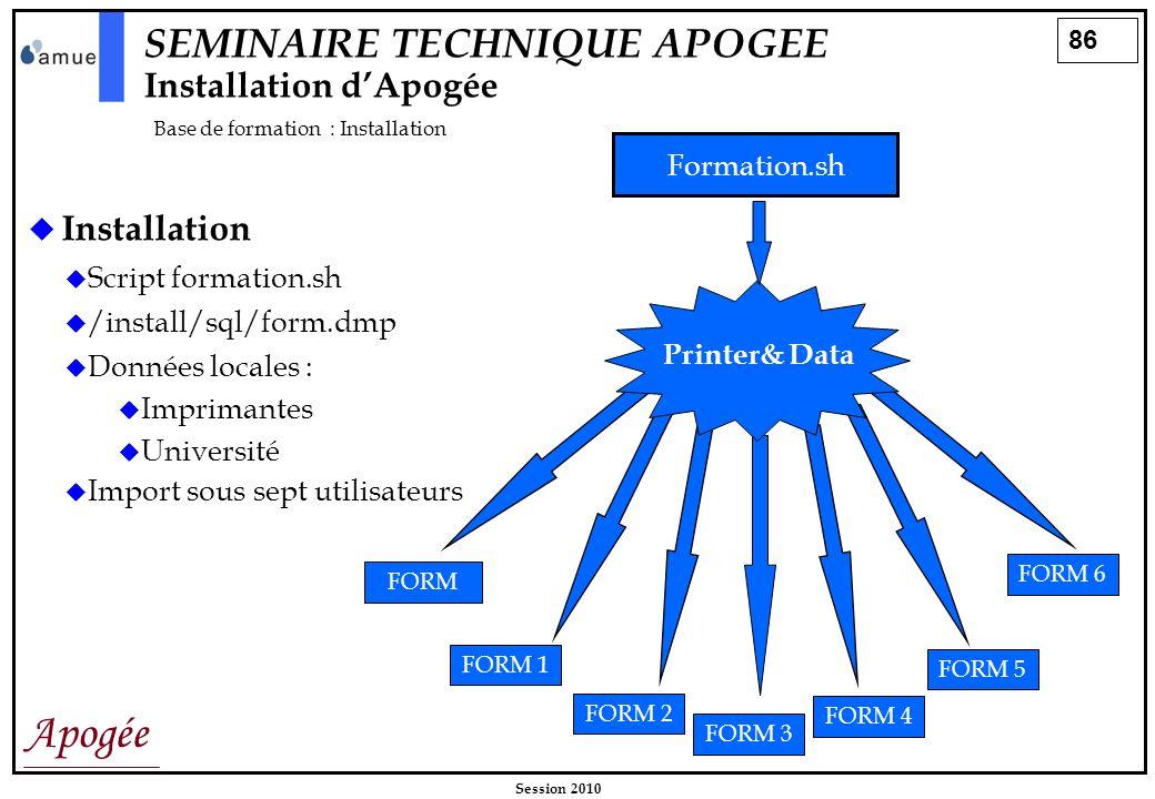 86 Apogée Session 2010 SEMINAIRE TECHNIQUE APOGEE Installation dApogée Base de formation : Installation Installation /install/sql/form.dmp FORM.DMP Im