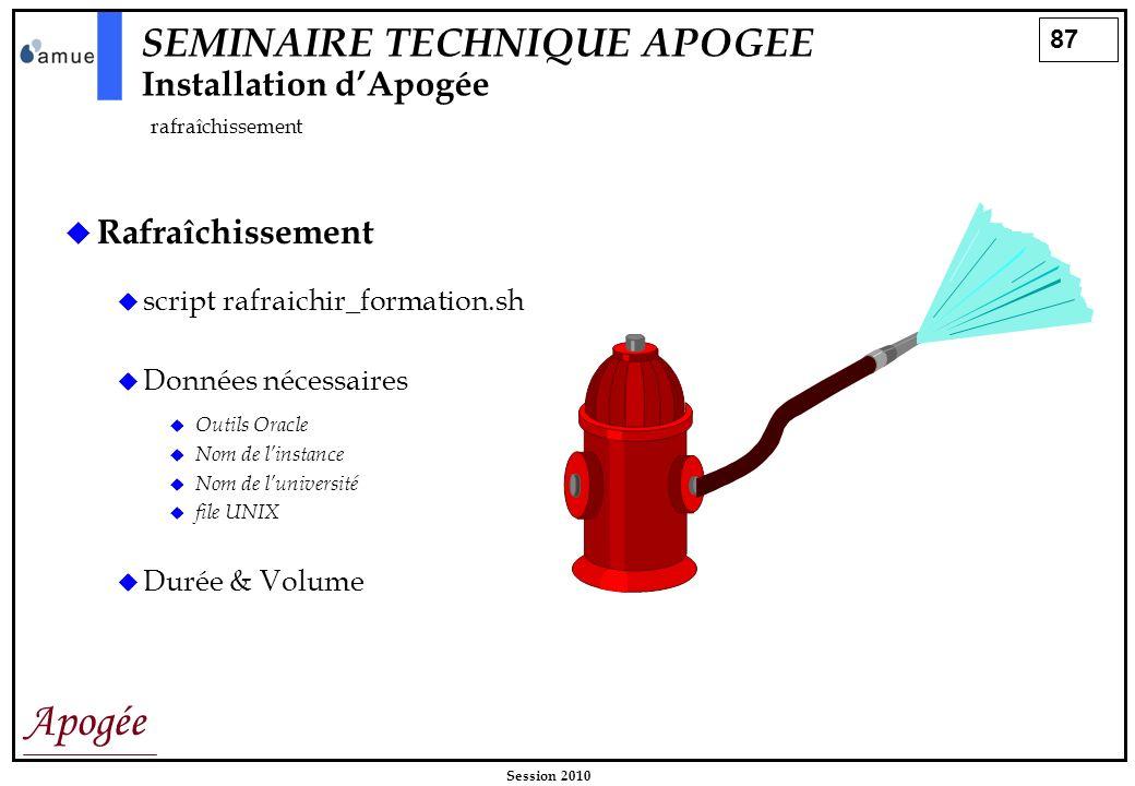 87 Apogée Session 2010 SEMINAIRE TECHNIQUE APOGEE Installation dApogée rafraîchissement Rafraîchissement script rafraichir_formation.sh Données nécess