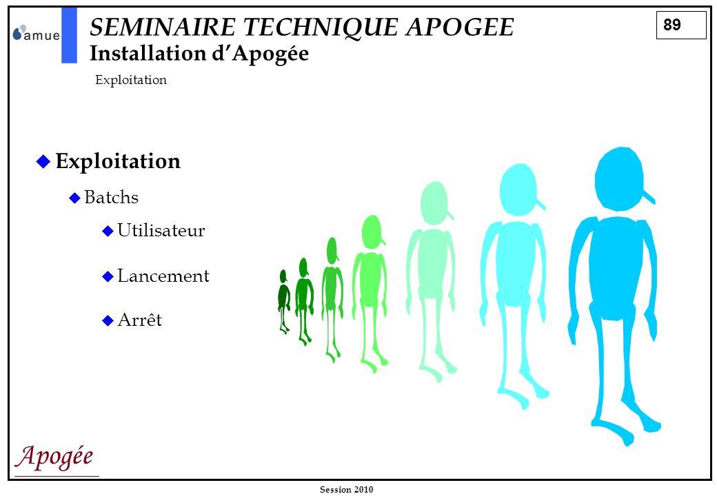 89 Apogée Session 2010 SEMINAIRE TECHNIQUE APOGEE Installation dApogée Exploitation Exploitation Batchs Utilisateur Lancement Arrêt
