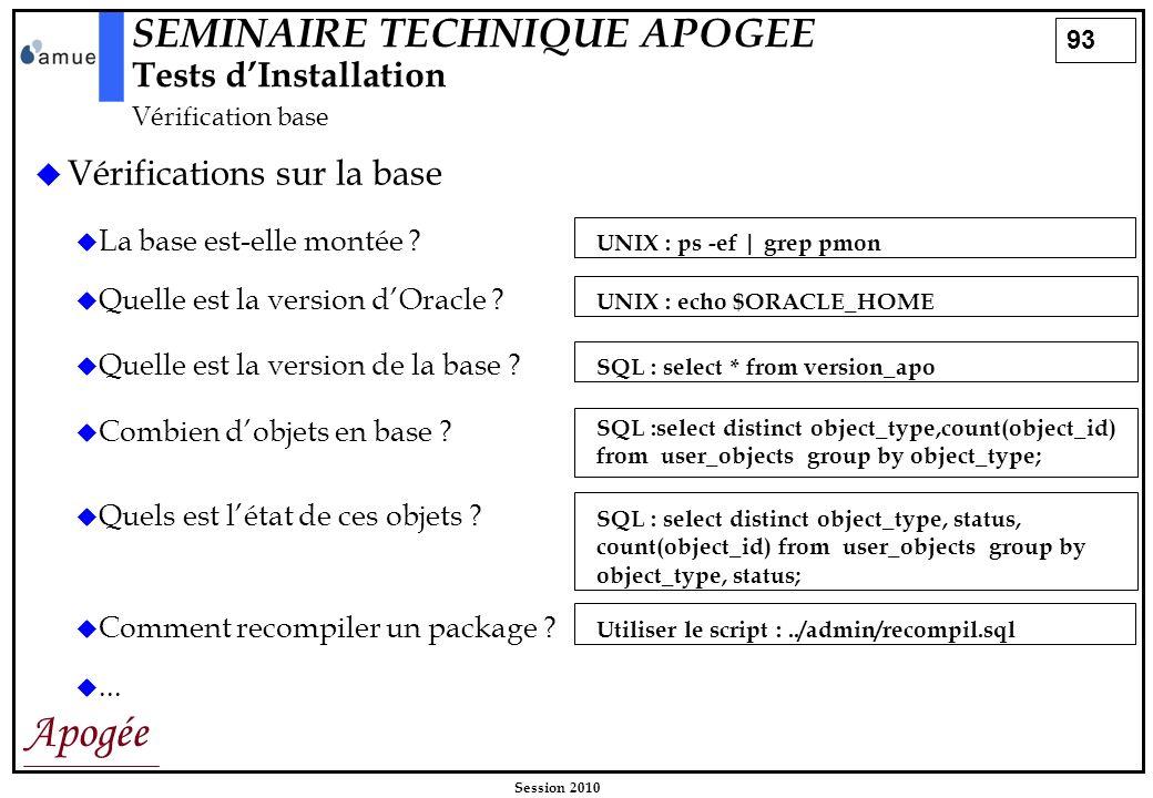 93 Apogée Session 2010 SEMINAIRE TECHNIQUE APOGEE Tests dInstallation Vérification base Vérifications sur la base La base est-elle montée ? UNIX : ps