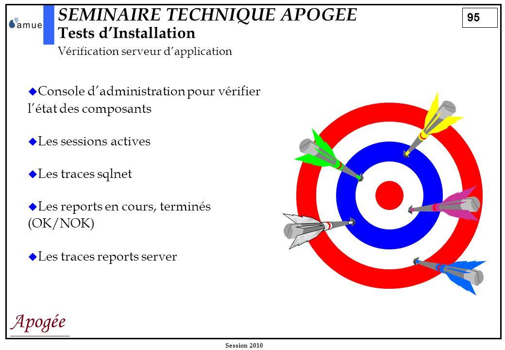 95 Apogée Session 2010 SEMINAIRE TECHNIQUE APOGEE Tests dInstallation Vérification serveur dapplication Console dadministration pour vérifier létat de