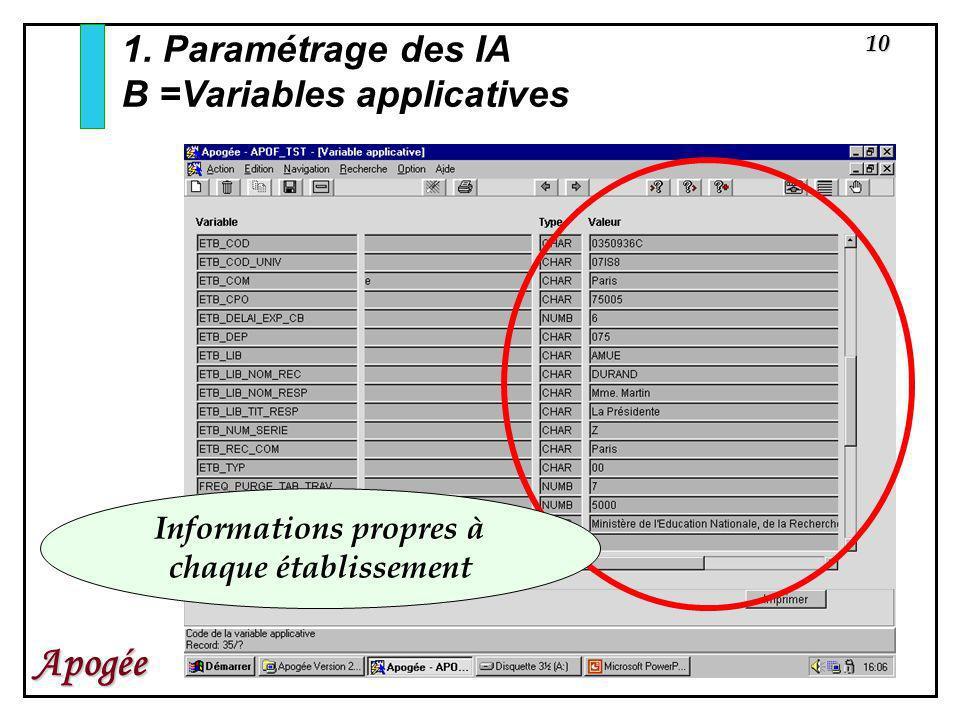 10 Apogée 1. Paramétrage des IA B =Variables applicatives Informations propres à chaque établissement