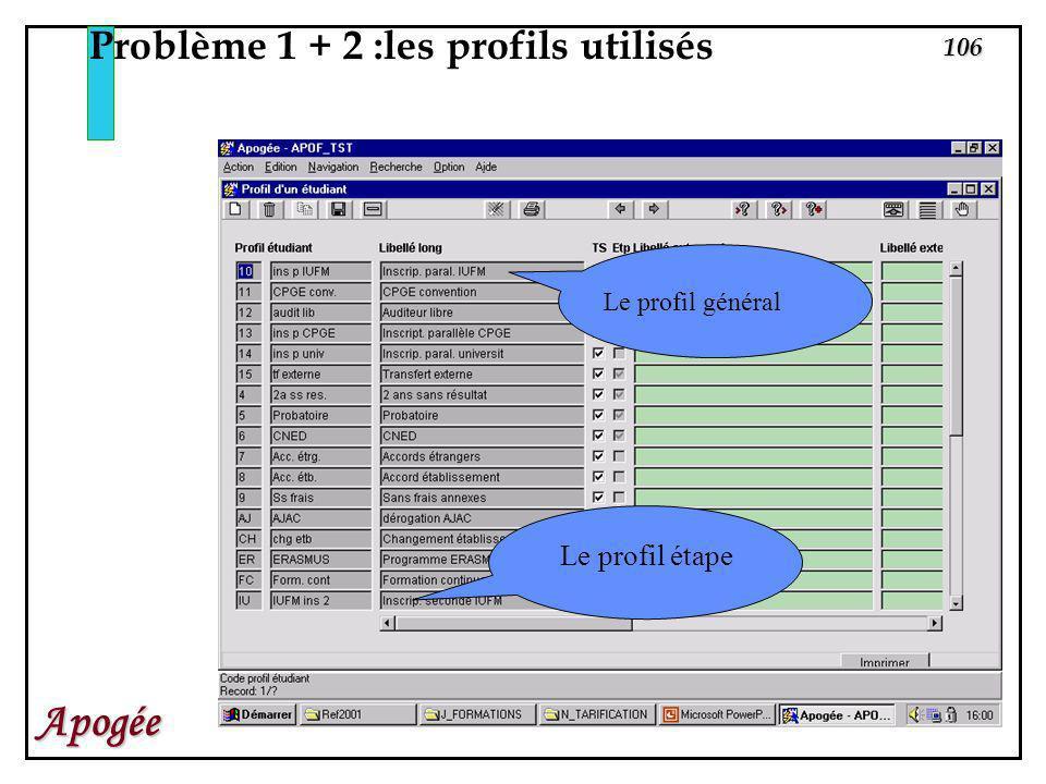 106 Apogée Problème 1 + 2 :les profils utilisés Le profil général Le profil étape