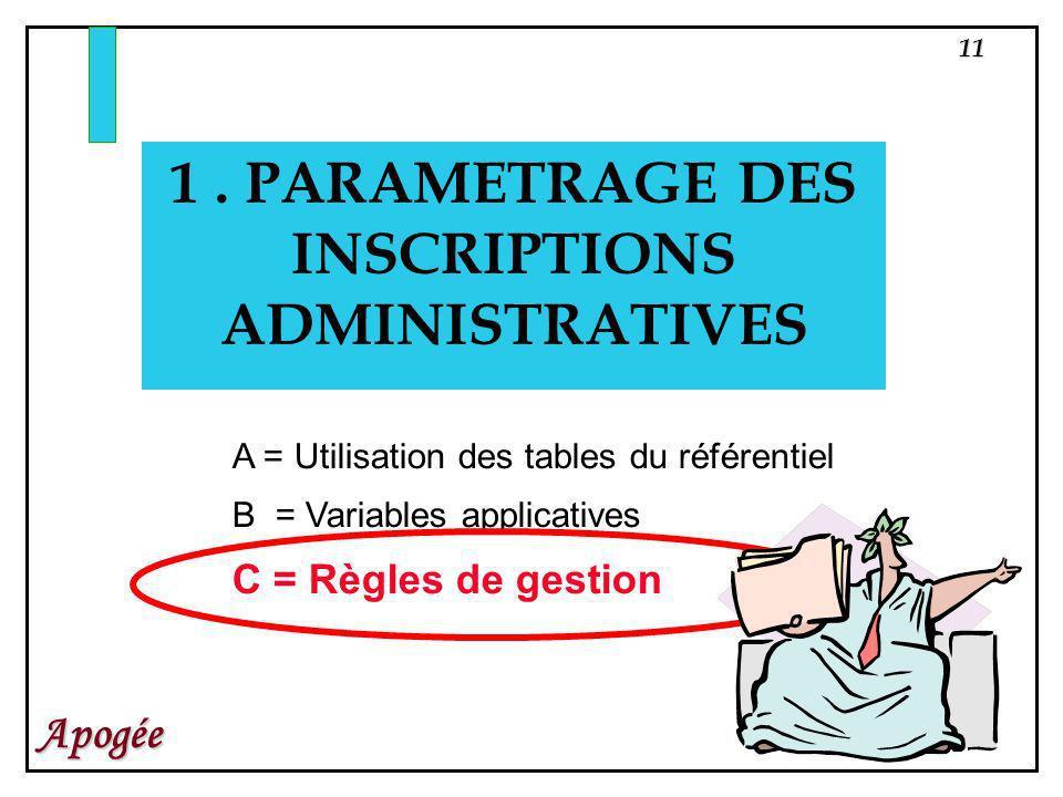11 Apogée 1. PARAMETRAGE DES INSCRIPTIONS ADMINISTRATIVES A = Utilisation des tables du référentiel B = Variables applicatives C = Règles de gestion
