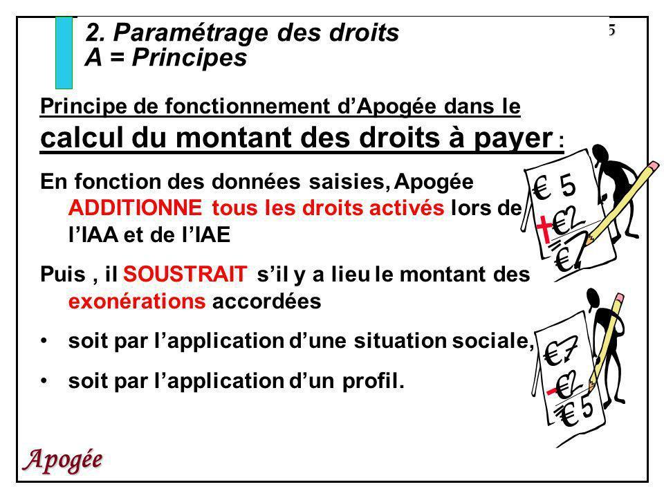 15 Apogée 2. Paramétrage des droits A = Principes Principe de fonctionnement dApogée dans le calcul du montant des droits à payer : En fonction des do