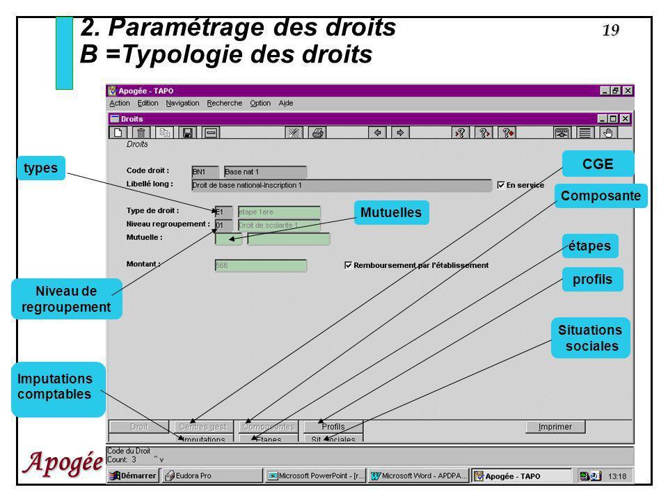 19 Apogée types Niveau de regroupement profils Situations sociales étapes CGE Composante Imputations comptables Mutuelles 2. Paramétrage des droits B