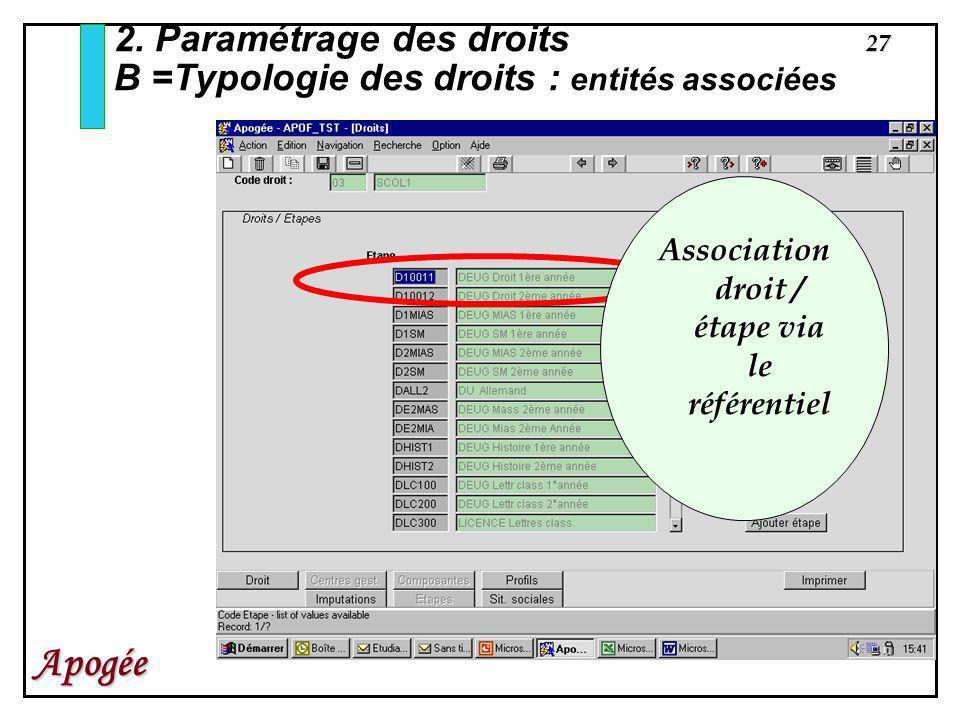 27 Apogée 2. Paramétrage des droits B =Typologie des droits : entités associées Association droit / étape via le référentiel