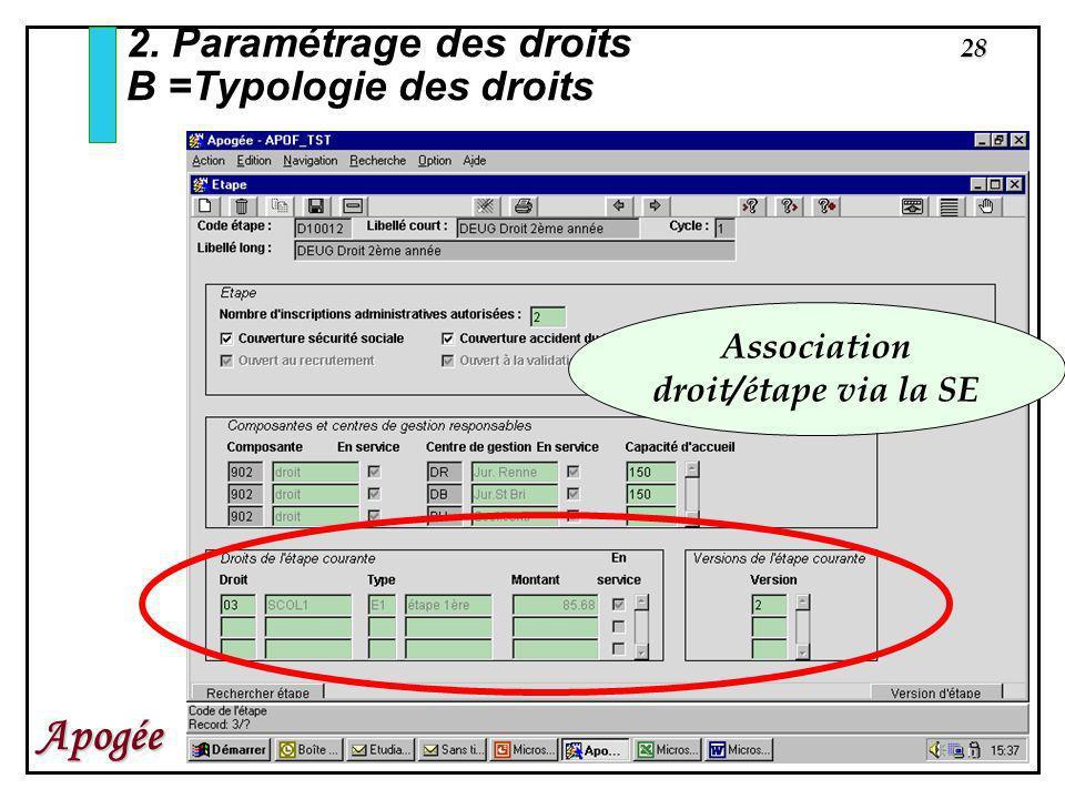 28 Apogée 2. Paramétrage des droits B =Typologie des droits Association droit/étape via la SE