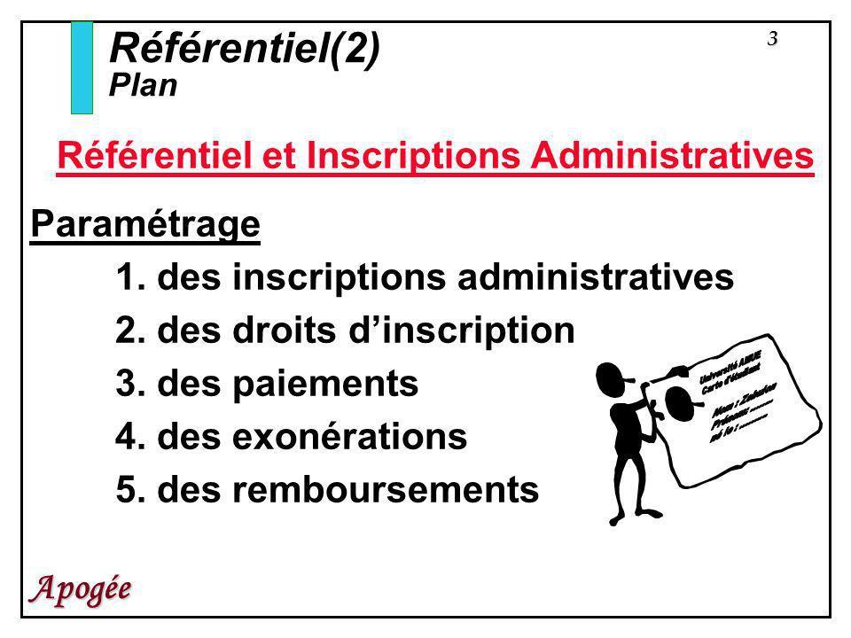 3 Apogée Référentiel(2) Plan Référentiel et Inscriptions Administratives Paramétrage 1. des inscriptions administratives 2. des droits dinscription 3.