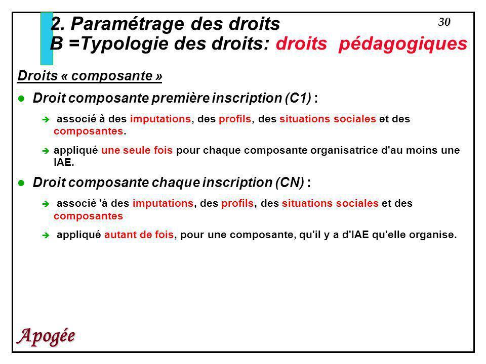 30 Apogée Droits « composante » Droit composante première inscription (C1) : associé à des imputations, des profils, des situations sociales et des co