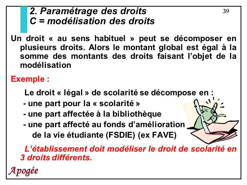39 Apogée Un droit « au sens habituel » peut se décomposer en plusieurs droits. Alors le montant global est égal à la somme des montants des droits fa