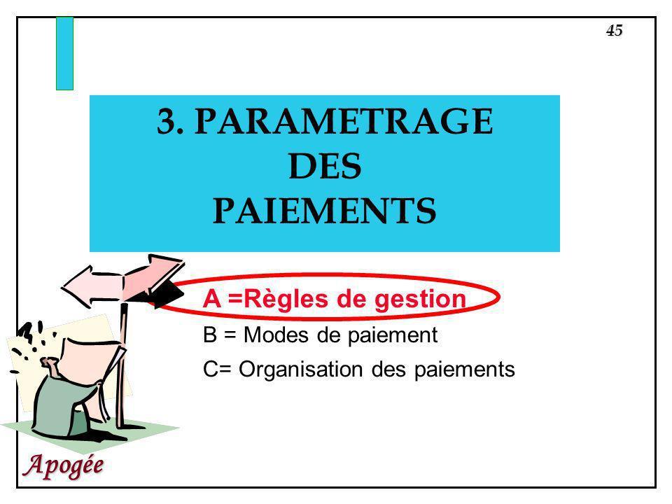 45 Apogée 3. PARAMETRAGE DES PAIEMENTS A =Règles de gestion B = Modes de paiement C= Organisation des paiements