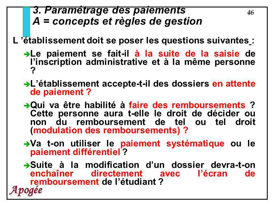 46 Apogée L établissement doit se poser les questions suivantes : Le paiement se fait-il à la suite de la saisie de linscription administrative et à l