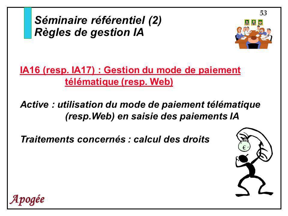 53 Apogée IA16 (resp. IA17) : Gestion du mode de paiement télématique (resp. Web) Active : utilisation du mode de paiement télématique (resp.Web) en s