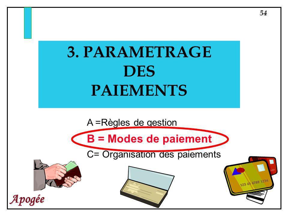 54 Apogée 3. PARAMETRAGE DES PAIEMENTS A =Règles de gestion B = Modes de paiement C= Organisation des paiements