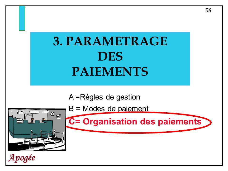 58 Apogée 3. PARAMETRAGE DES PAIEMENTS A =Règles de gestion B = Modes de paiement C= Organisation des paiements