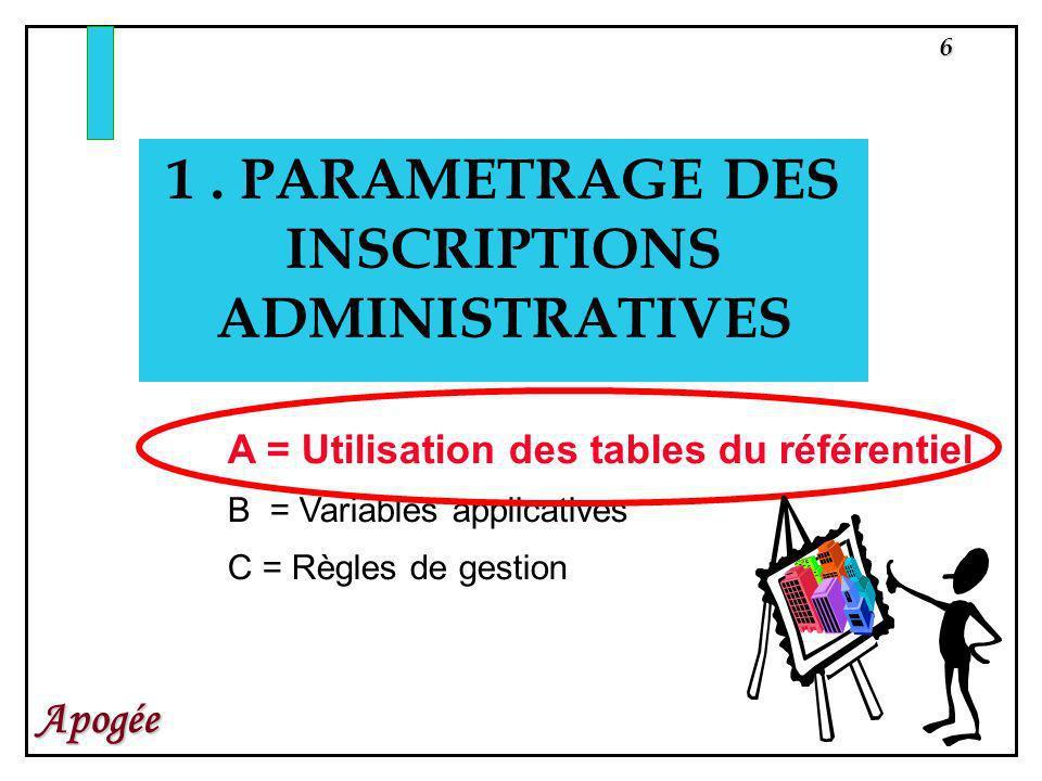 6 Apogée 1. PARAMETRAGE DES INSCRIPTIONS ADMINISTRATIVES A = Utilisation des tables du référentiel B = Variables applicatives C = Règles de gestion