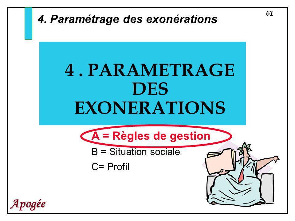 61 Apogée 4. PARAMETRAGE DES EXONERATIONS 4. Paramétrage des exonérations A = Règles de gestion B = Situation sociale C= Profil