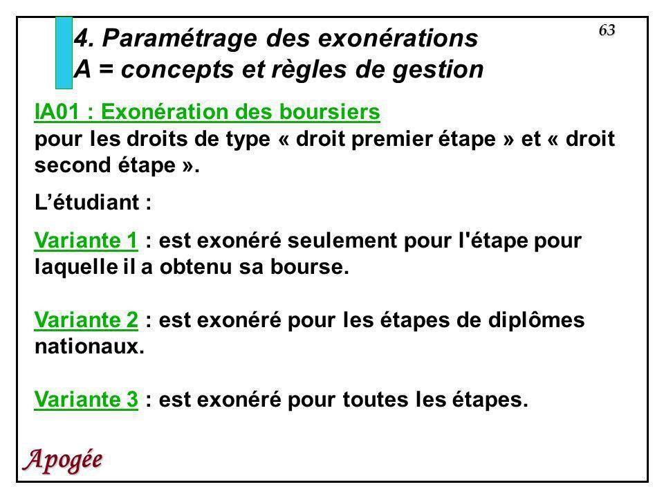 63 Apogée IA01 : Exonération des boursiers pour les droits de type « droit premier étape » et « droit second étape ». Létudiant : Variante 1 : est exo