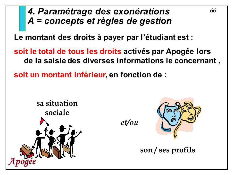 66 Apogée 4. Paramétrage des exonérations A = concepts et règles de gestion Le montant des droits à payer par létudiant est : soit le total de tous le