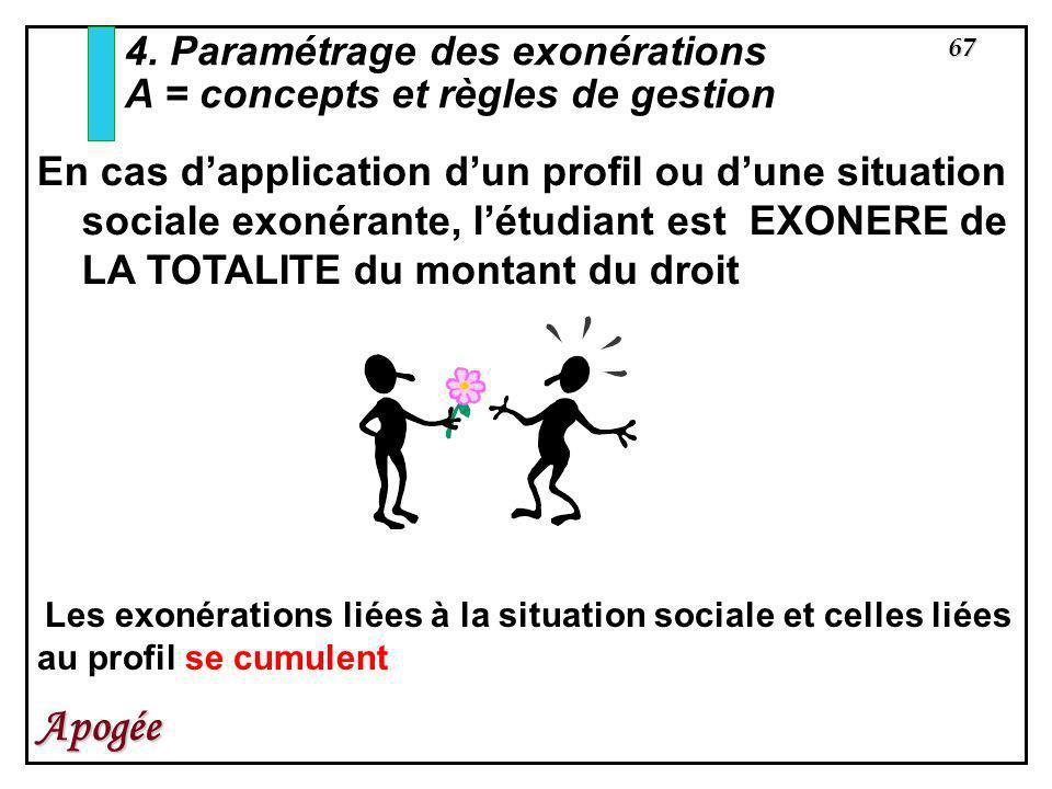 67 Apogée 4. Paramétrage des exonérations A = concepts et règles de gestion En cas dapplication dun profil ou dune situation sociale exonérante, létud
