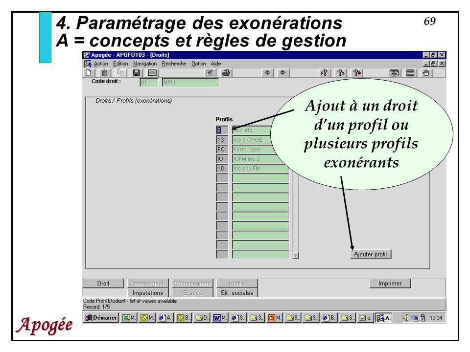 69 Apogée 4. Paramétrage des exonérations A = concepts et règles de gestion Ajout à un droit dun profil ou plusieurs profils exonérants