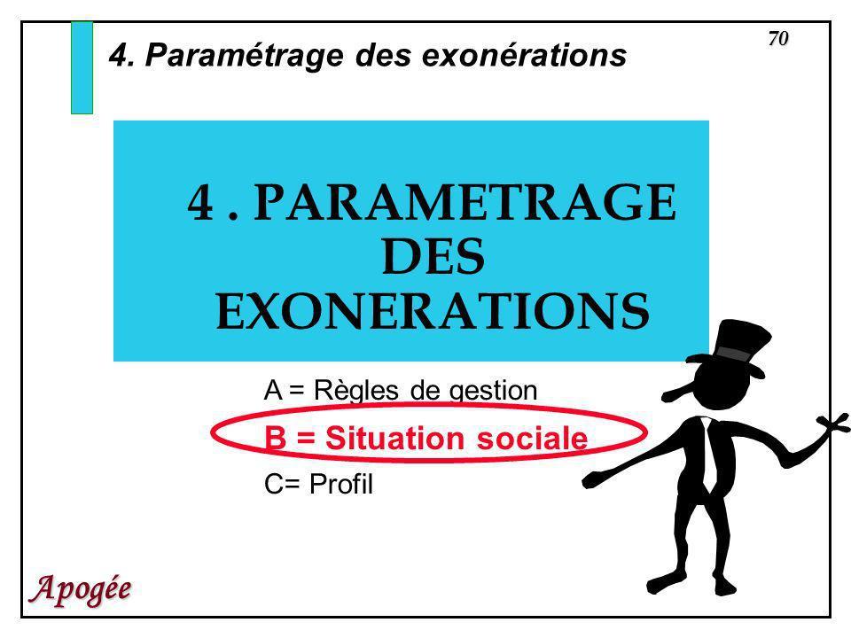 70 Apogée 4. PARAMETRAGE DES EXONERATIONS 4. Paramétrage des exonérations A = Règles de gestion B = Situation sociale C= Profil