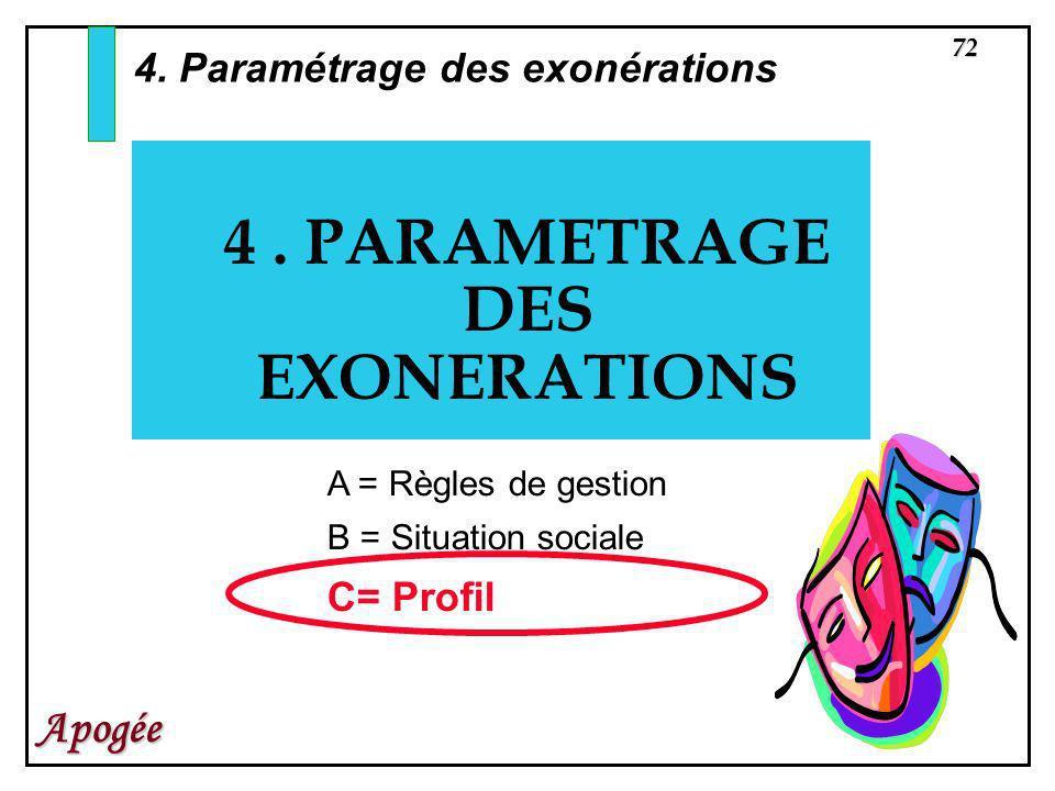 72 Apogée 4. PARAMETRAGE DES EXONERATIONS 4. Paramétrage des exonérations A = Règles de gestion B = Situation sociale C= Profil