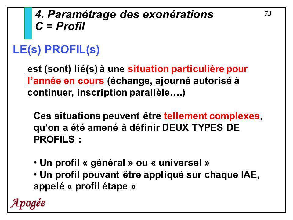 73 Apogée 4. Paramétrage des exonérations C = Profil est (sont) lié(s) à une situation particulière pour lannée en cours (échange, ajourné autorisé à