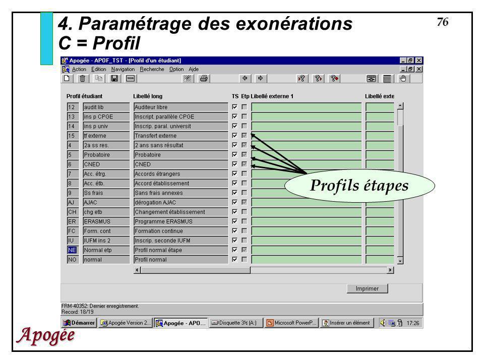 76 Apogée 4. Paramétrage des exonérations C = Profil Profils étapes