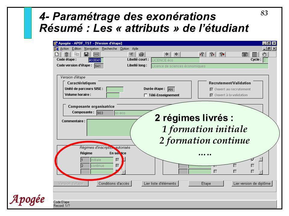 83 Apogée 2 régimes livrés : 1 formation initiale 2 formation continue ….. 4- Paramétrage des exonérations Résumé : Les « attributs » de létudiant