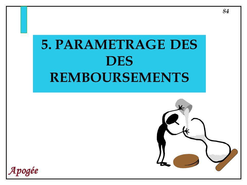 84 Apogée 5. PARAMETRAGE DES DES REMBOURSEMENTS