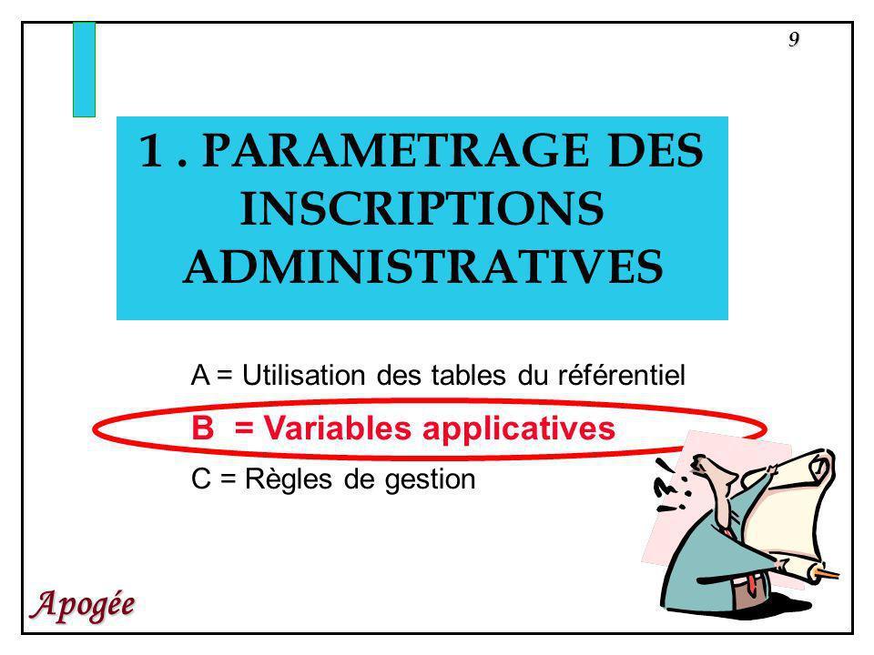 9 Apogée 1. PARAMETRAGE DES INSCRIPTIONS ADMINISTRATIVES A = Utilisation des tables du référentiel B = Variables applicatives C = Règles de gestion