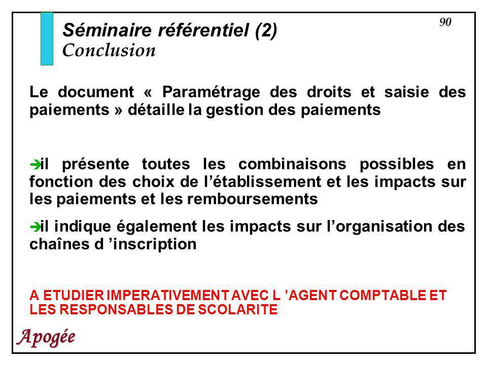 90 Apogée Le document « Paramétrage des droits et saisie des paiements » détaille la gestion des paiements il présente toutes les combinaisons possibl