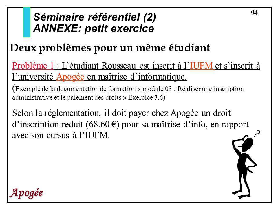 94 Apogée Séminaire référentiel (2) ANNEXE: petit exercice Deux problèmes pour un même étudiant Problème 1 : Létudiant Rousseau est inscrit à lIUFM et