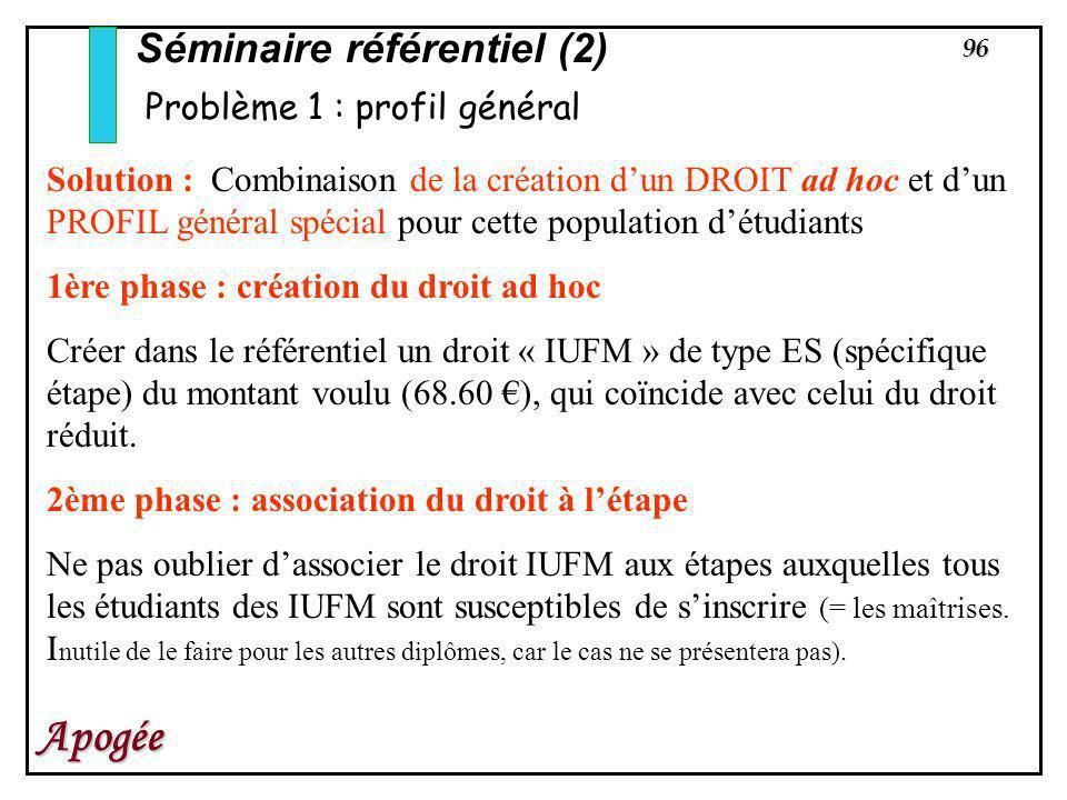 96 Apogée Solution : Combinaison de la création dun DROIT ad hoc et dun PROFIL général spécial pour cette population détudiants 1ère phase : création
