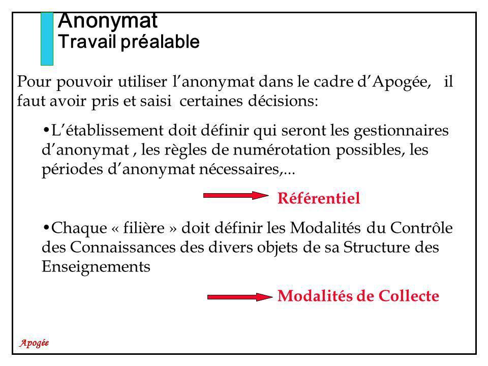 Apogée Anonymat Travail préalable Pour pouvoir utiliser lanonymat dans le cadre dApogée, il faut avoir pris et saisi certaines décisions: Létablisseme