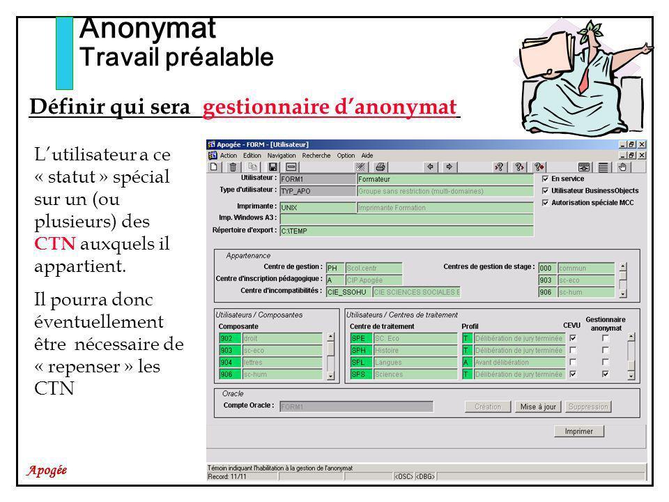 Apogée Anonymat Travail préalable Définir qui sera gestionnaire danonymat Lutilisateur a ce « statut » spécial sur un (ou plusieurs) des CTN auxquels il appartient.