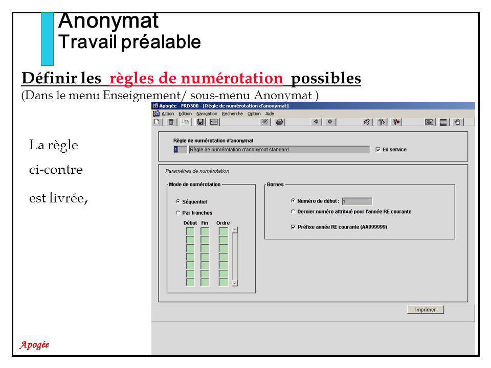 Apogée Anonymat Travail préalable Définir les règles de numérotation possibles (Dans le menu Enseignement/ sous-menu Anonymat ) La règle ci-contre est livrée,