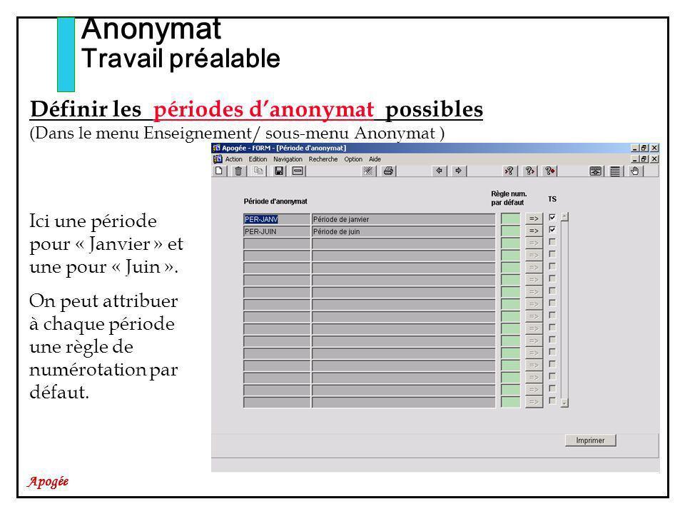 Apogée Anonymat Travail préalable Définir les périodes danonymat possibles (Dans le menu Enseignement/ sous-menu Anonymat ) Ici une période pour « Janvier » et une pour « Juin ».