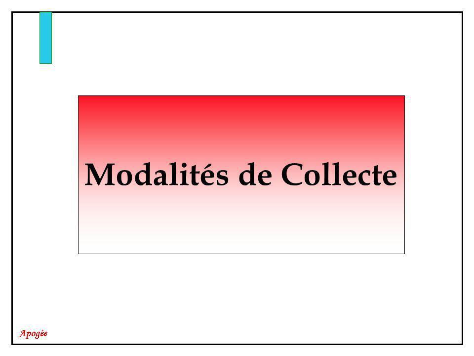 Apogée Modalités de Collecte
