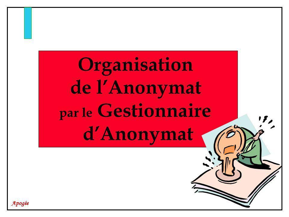 Apogée Organisation de lAnonymat par le Gestionnaire dAnonymat