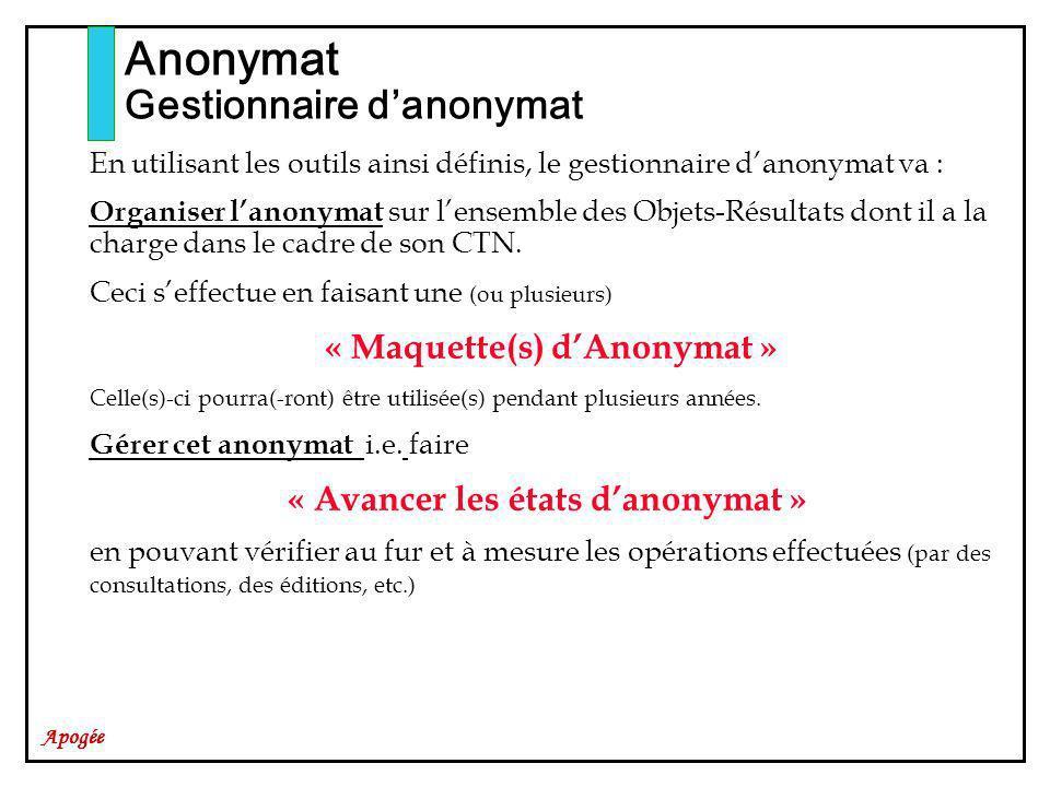 Apogée Anonymat Gestionnaire danonymat En utilisant les outils ainsi définis, le gestionnaire danonymat va : Organiser lanonymat sur lensemble des Objets-Résultats dont il a la charge dans le cadre de son CTN.