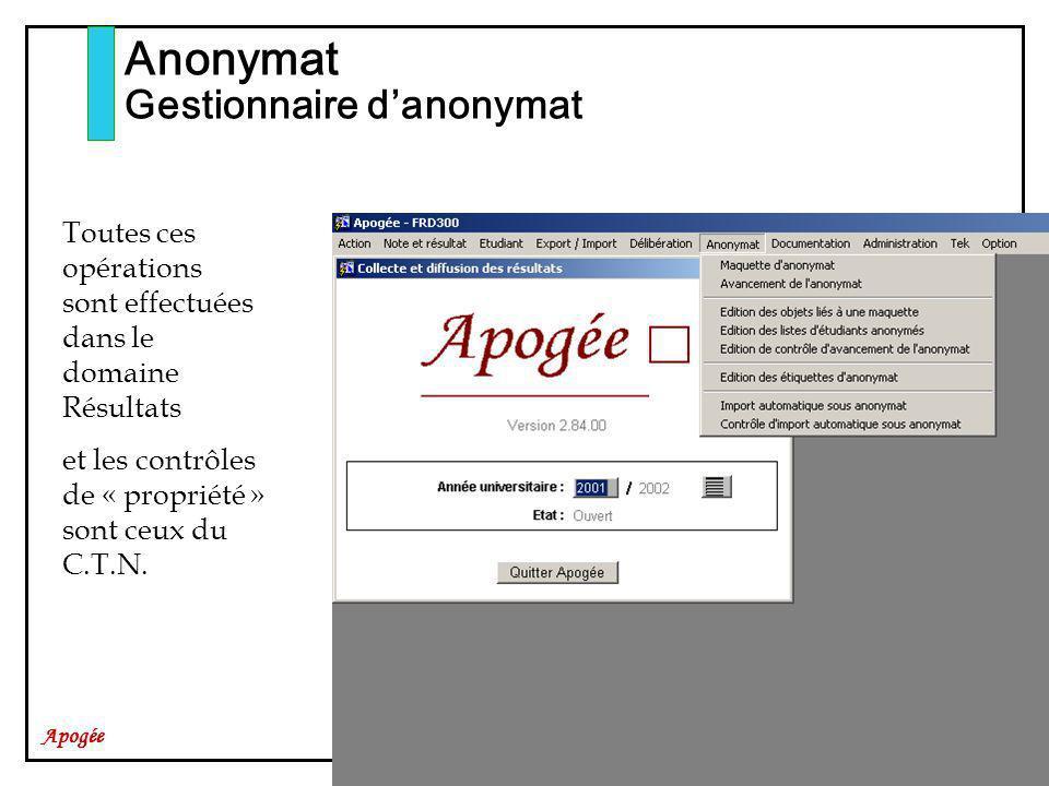 Apogée Toutes ces opérations sont effectuées dans le domaine Résultats et les contrôles de « propriété » sont ceux du C.T.N. Anonymat Gestionnaire dan
